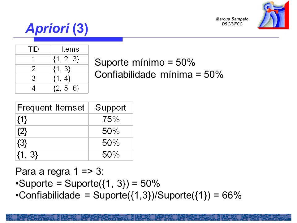 Marcus Sampaio DSC/UFCG Apriori (3) Suporte mínimo = 50% Confiabilidade mínima = 50% Para a regra 1 => 3: Suporte = Suporte({1, 3}) = 50% Confiabilida