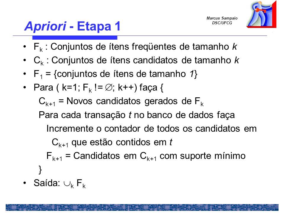 Marcus Sampaio DSC/UFCG Apriori - Etapa 1 F k : Conjuntos de ítens freqüentes de tamanho k C k : Conjuntos de ítens candidatos de tamanho k F 1 = {con