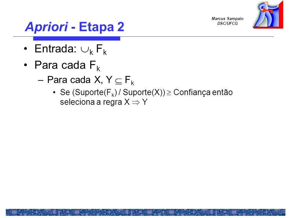 Marcus Sampaio DSC/UFCG Apriori - Etapa 2 Entrada: k F k Para cada F k –Para cada X, Y F k Se (Suporte(F k ) / Suporte(X)) Confiança então seleciona a