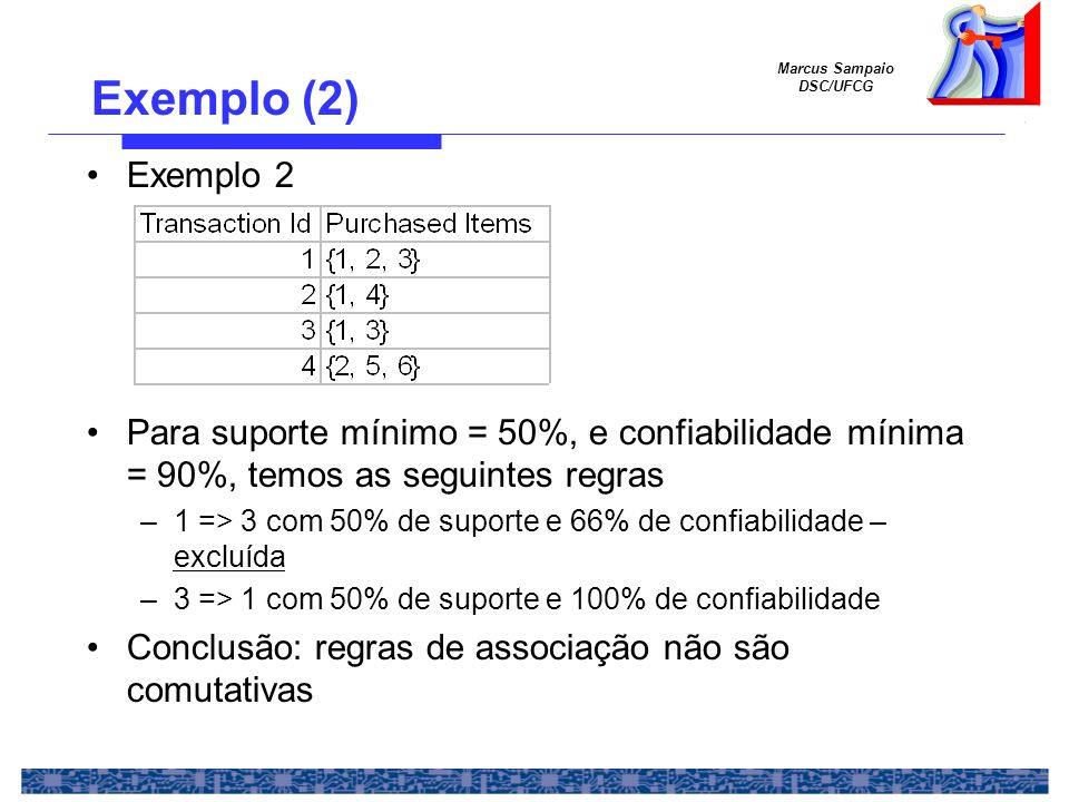 Marcus Sampaio DSC/UFCG Exemplo (2) Exemplo 2 Para suporte mínimo = 50%, e confiabilidade mínima = 90%, temos as seguintes regras –1 => 3 com 50% de s