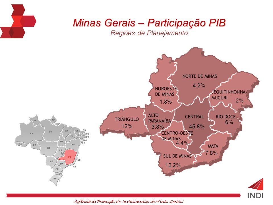 Agência de Promoção de Investimentos de Minas Gerais! Minas Gerais – Participação PIB Regiões de Planejamento 1.8% 2% 6% 7.8% 12.2% 45.8% 3.8% 4.4% 12