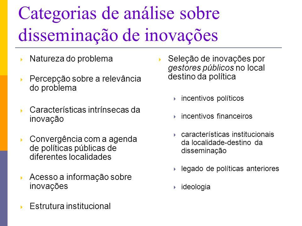 Categorias de análise sobre disseminação de inovações Natureza do problema Percepção sobre a relevância do problema Características intrínsecas da ino