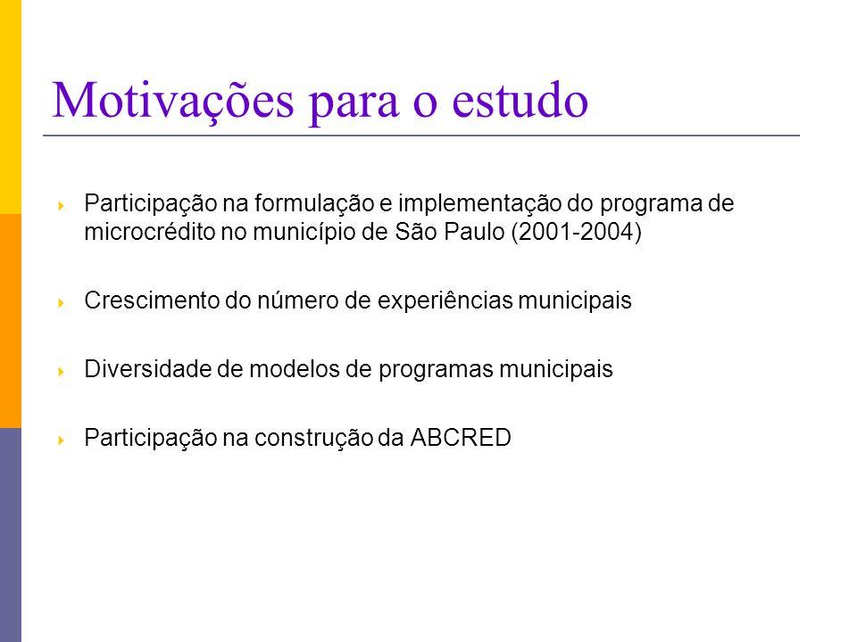 Motivações para o estudo Participação na formulação e implementação do programa de microcrédito no município de São Paulo (2001-2004) Crescimento do n