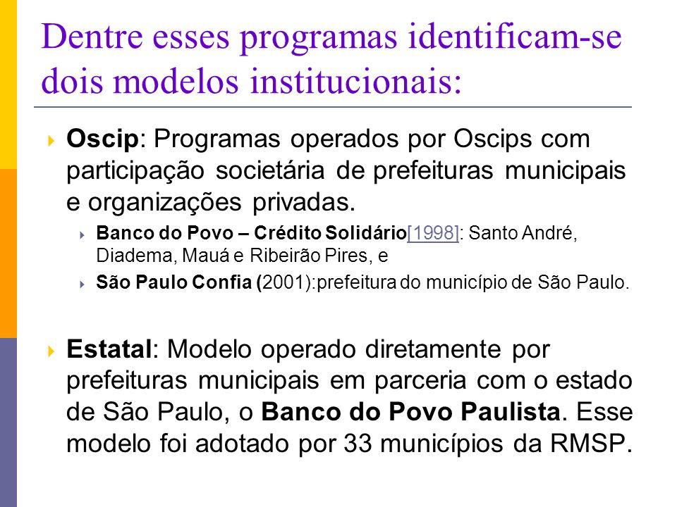 Dentre esses programas identificam-se dois modelos institucionais: Oscip: Programas operados por Oscips com participação societária de prefeituras municipais e organizações privadas.
