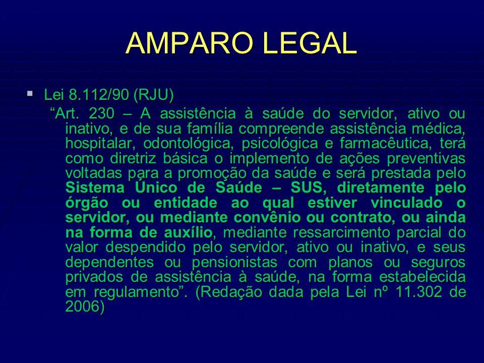 AMPARO LEGAL Lei 8.112/90 (RJU) Lei 8.112/90 (RJU) Art.