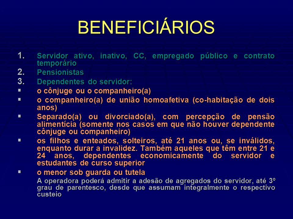 BENEFICIÁRIOS 1.Servidor ativo, inativo, CC, empregado público e contrato temporário 2.