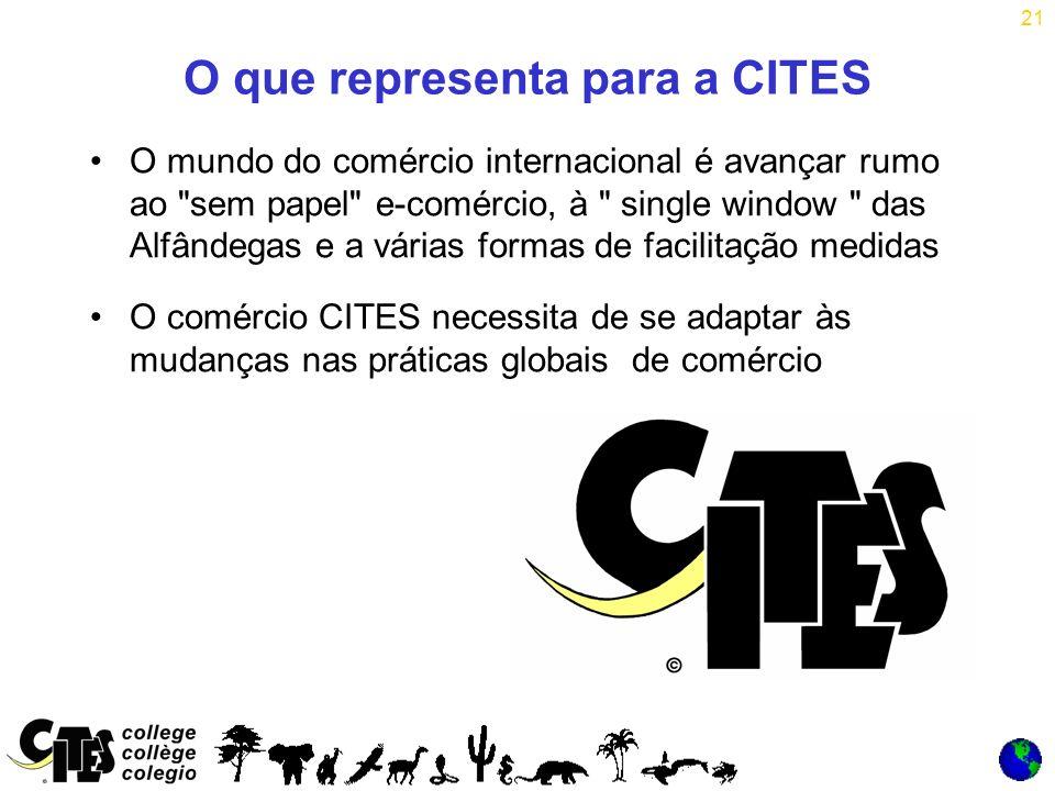 21 O que representa para a CITES O mundo do comércio internacional é avançar rumo ao sem papel e-comércio, à single window das Alfândegas e a várias formas de facilitação medidas O comércio CITES necessita de se adaptar às mudanças nas práticas globais de comércio