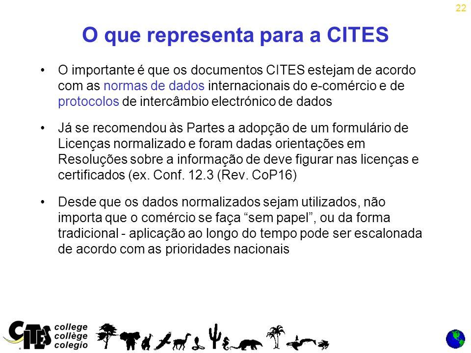 22 O que representa para a CITES O importante é que os documentos CITES estejam de acordo com as normas de dados internacionais do e-comércio e de protocolos de intercâmbio electrónico de dados Já se recomendou às Partes a adopção de um formulário de Licenças normalizado e foram dadas orientações em Resoluções sobre a informação de deve figurar nas licenças e certificados (ex.