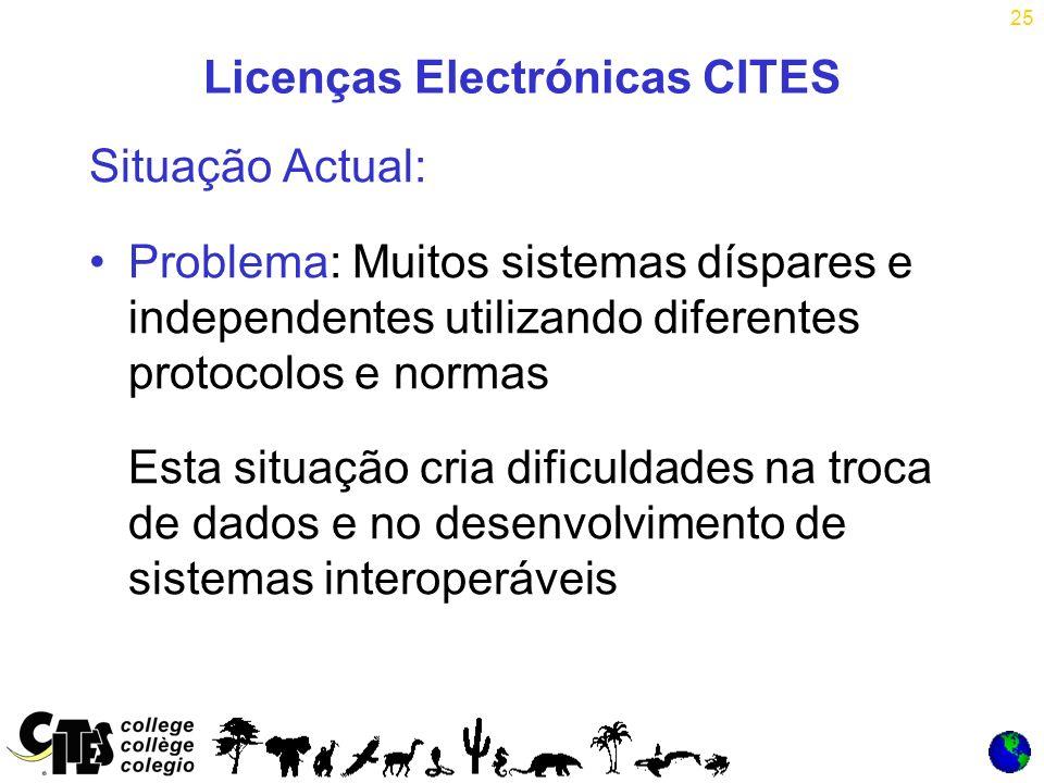 25 Licenças Electrónicas CITES Situação Actual: Problema: Muitos sistemas díspares e independentes utilizando diferentes protocolos e normas Esta situação cria dificuldades na troca de dados e no desenvolvimento de sistemas interoperáveis