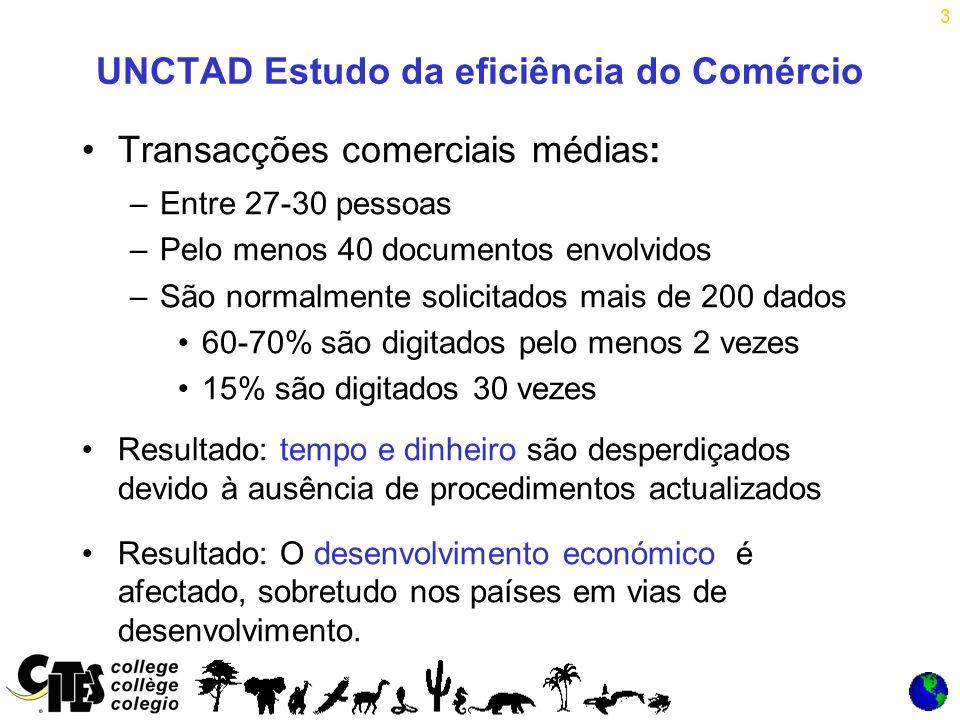 24 Licenças Electrónicas CITES Situação Actual: Algumas Partes estão prontas a utilizar um sistema de licenças electrónicas CITES completo Brasil) Problema: Pouca orientação no desenvolvimento de sistemas de licenças electrónicas CITES