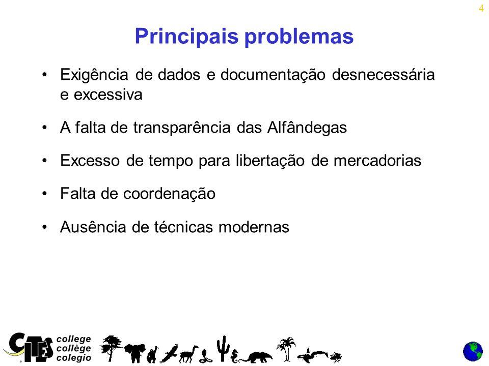 35 Licenças Electrónicas CITES Últimos passos: Em 2013 foi publicada, em www.cites.org, a Versão 2 do toolkit que se encontra disponível em pdf.www.cites.org