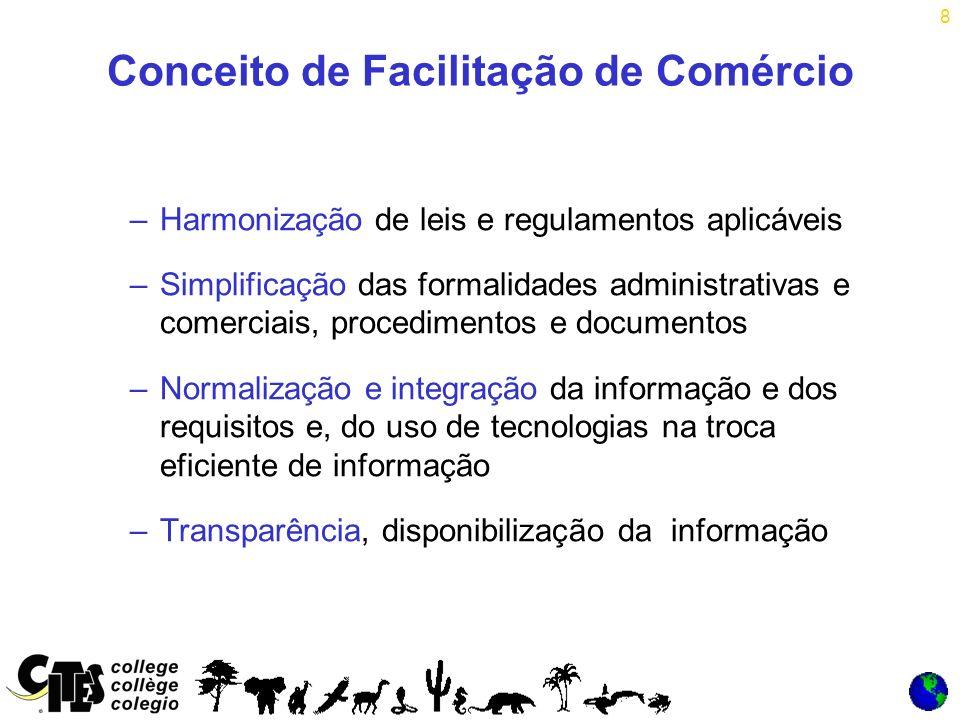 8 Conceito de Facilitação de Comércio Objectivos: –Harmonização de leis e regulamentos aplicáveis –Simplificação das formalidades administrativas e comerciais, procedimentos e documentos –Normalização e integração da informação e dos requisitos e, do uso de tecnologias na troca eficiente de informação –Transparência, disponibilização da informação