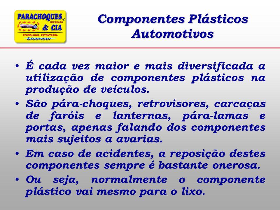 Componentes Plásticos Automotivos É cada vez maior e mais diversificada a utilização de componentes plásticos na produção de veículos. São pára-choque