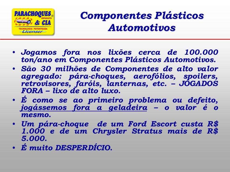 Componentes Plásticos Automotivos Jogamos fora nos lixões cerca de 100.000 ton/ano em Componentes Plásticos Automotivos. São 30 milhões de Componentes