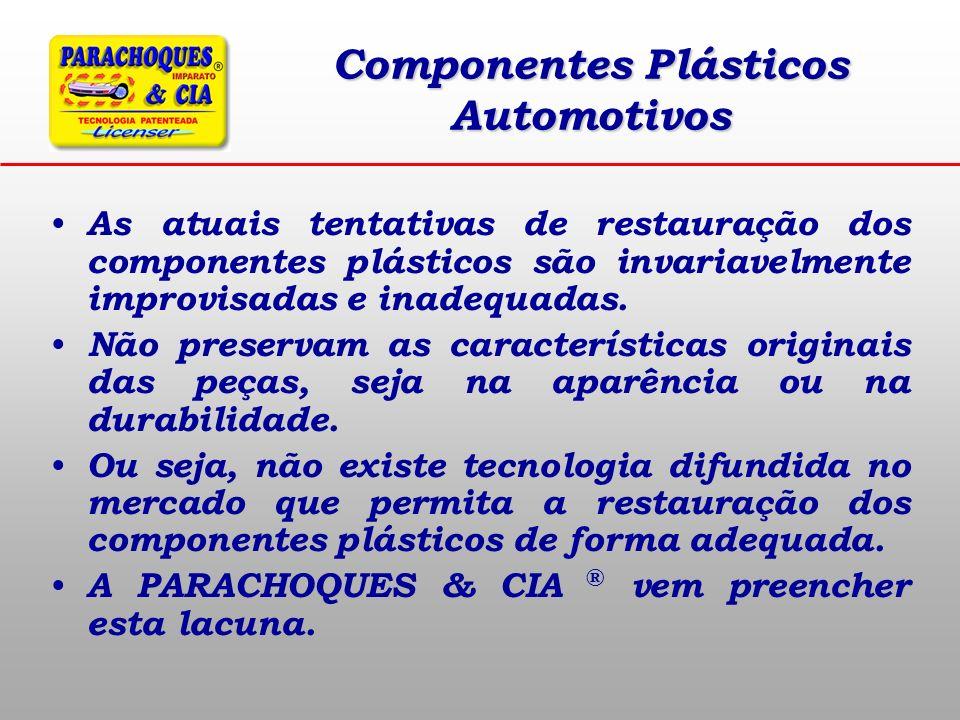 Componentes Plásticos Automotivos As atuais tentativas de restauração dos componentes plásticos são invariavelmente improvisadas e inadequadas. Não pr