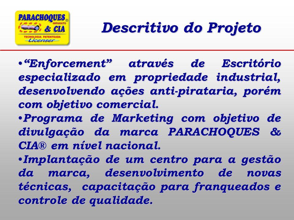 Descritivo do Projeto Enforcement através de Escritório especializado em propriedade industrial, desenvolvendo ações anti-pirataria, porém com objetiv