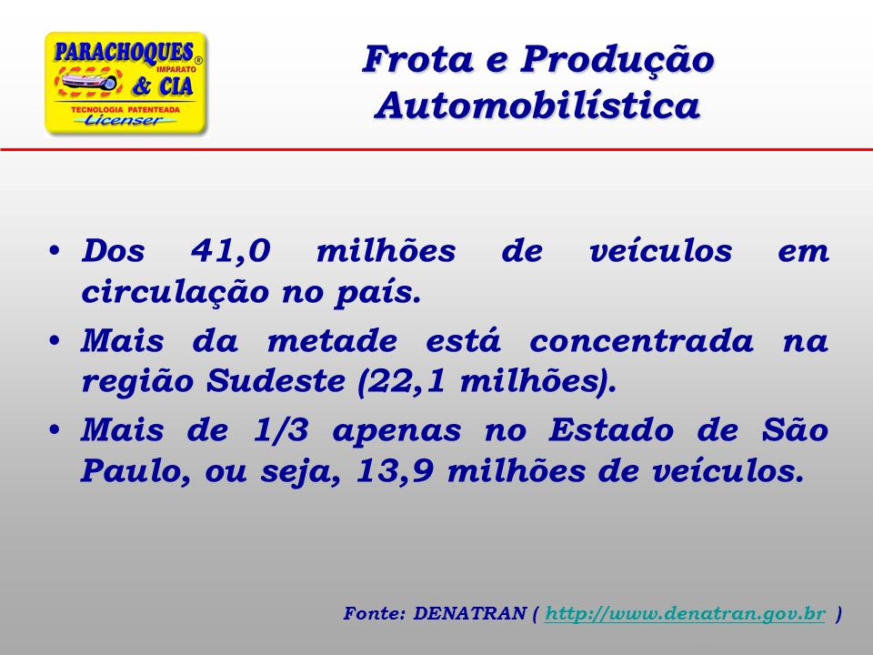 Frota e Produção Automobilística Dos 41,0 milhões de veículos em circulação no país. Mais da metade está concentrada na região Sudeste (22,1 milhões).