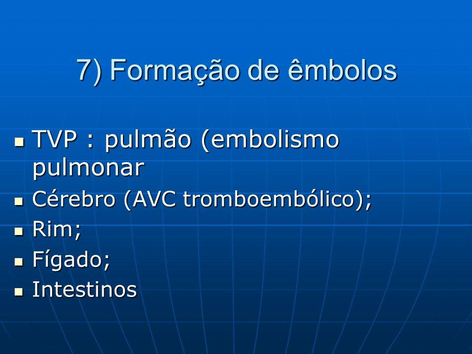 7) Formação de êmbolos TVP : pulmão (embolismo pulmonar TVP : pulmão (embolismo pulmonar Cérebro (AVC tromboembólico); Cérebro (AVC tromboembólico); R