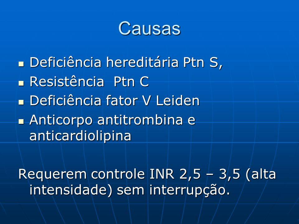 Causas Deficiência hereditária Ptn S, Deficiência hereditária Ptn S, Resistência Ptn C Resistência Ptn C Deficiência fator V Leiden Deficiência fator