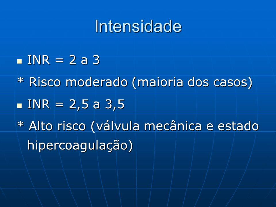 Intensidade INR = 2 a 3 INR = 2 a 3 * Risco moderado (maioria dos casos) INR = 2,5 a 3,5 INR = 2,5 a 3,5 * Alto risco (válvula mecânica e estado hiper