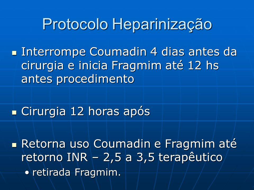Protocolo Heparinização Interrompe Coumadin 4 dias antes da cirurgia e inicia Fragmim até 12 hs antes procedimento Interrompe Coumadin 4 dias antes da