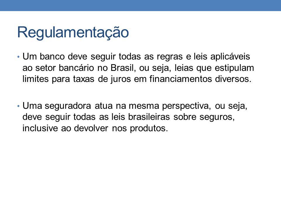 Regulamentação Um banco deve seguir todas as regras e leis aplicáveis ao setor bancário no Brasil, ou seja, leias que estipulam limites para taxas de