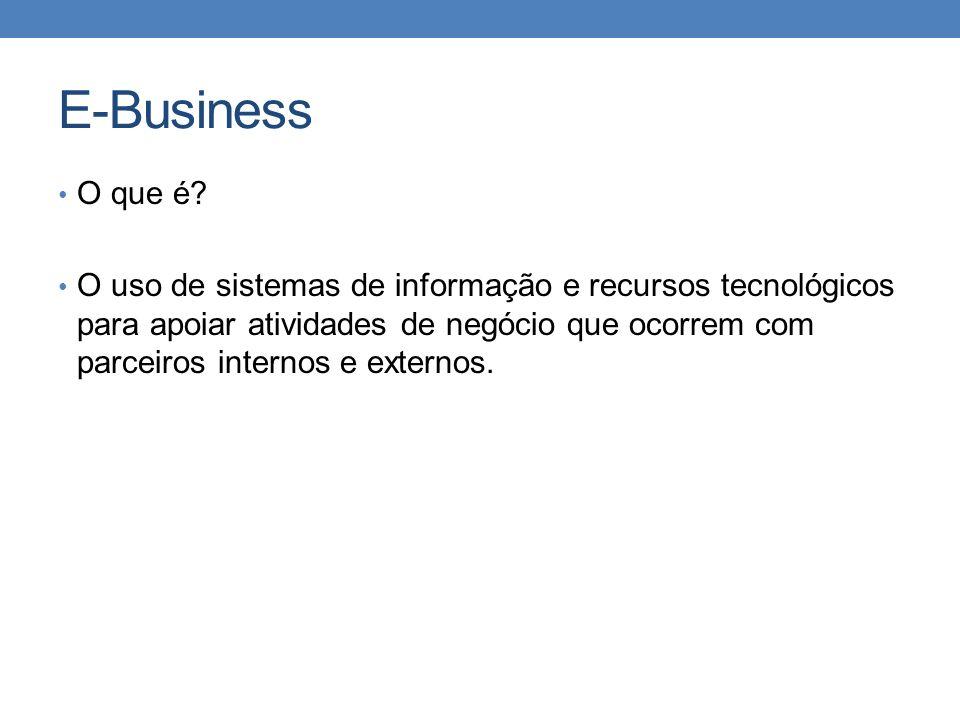 E-Business O que é? O uso de sistemas de informação e recursos tecnológicos para apoiar atividades de negócio que ocorrem com parceiros internos e ext