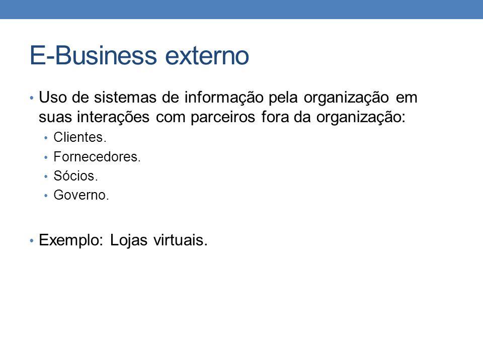 E-Business externo Uso de sistemas de informação pela organização em suas interações com parceiros fora da organização: Clientes. Fornecedores. Sócios