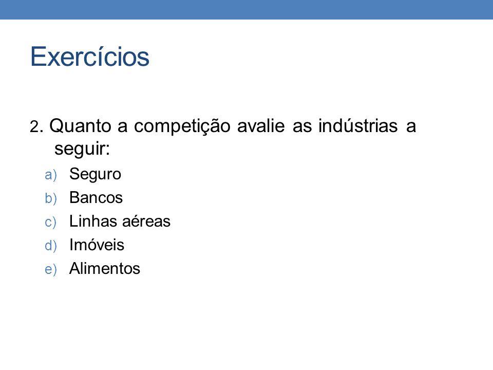 Exercícios 2. Quanto a competição avalie as indústrias a seguir: a) Seguro b) Bancos c) Linhas aéreas d) Imóveis e) Alimentos