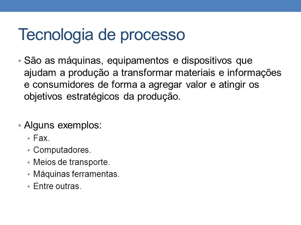 Tecnologia de processo São as máquinas, equipamentos e dispositivos que ajudam a produção a transformar materiais e informações e consumidores de form