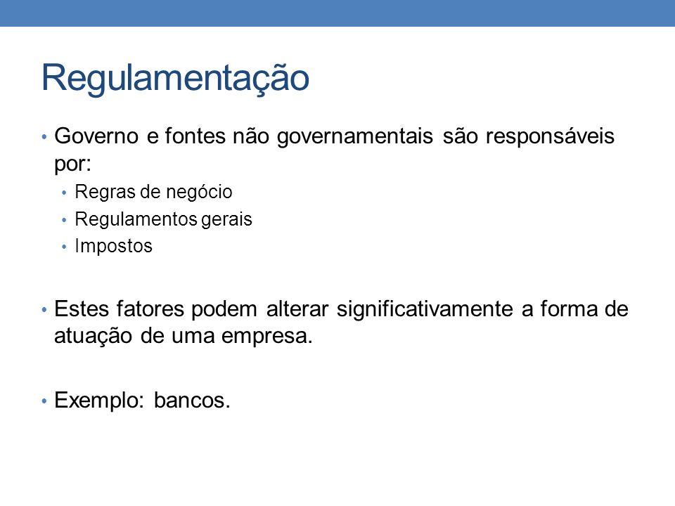 Regulamentação Um banco deve seguir todas as regras e leis aplicáveis ao setor bancário no Brasil, ou seja, leias que estipulam limites para taxas de juros em financiamentos diversos.