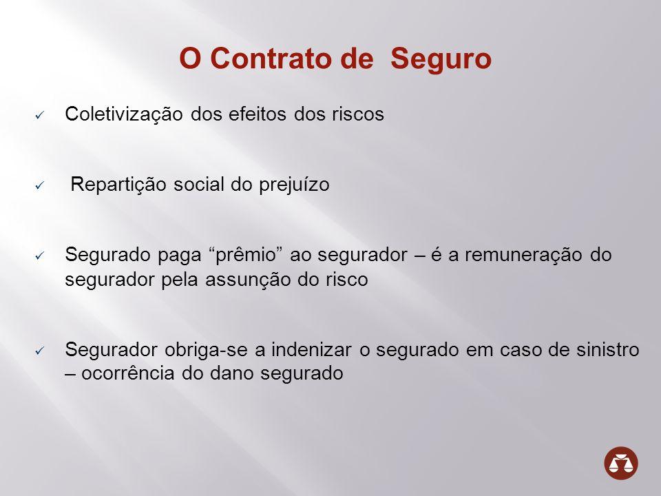 O Contrato de Seguro Coletivização dos efeitos dos riscos Repartição social do prejuízo Segurado paga prêmio ao segurador – é a remuneração do segurad