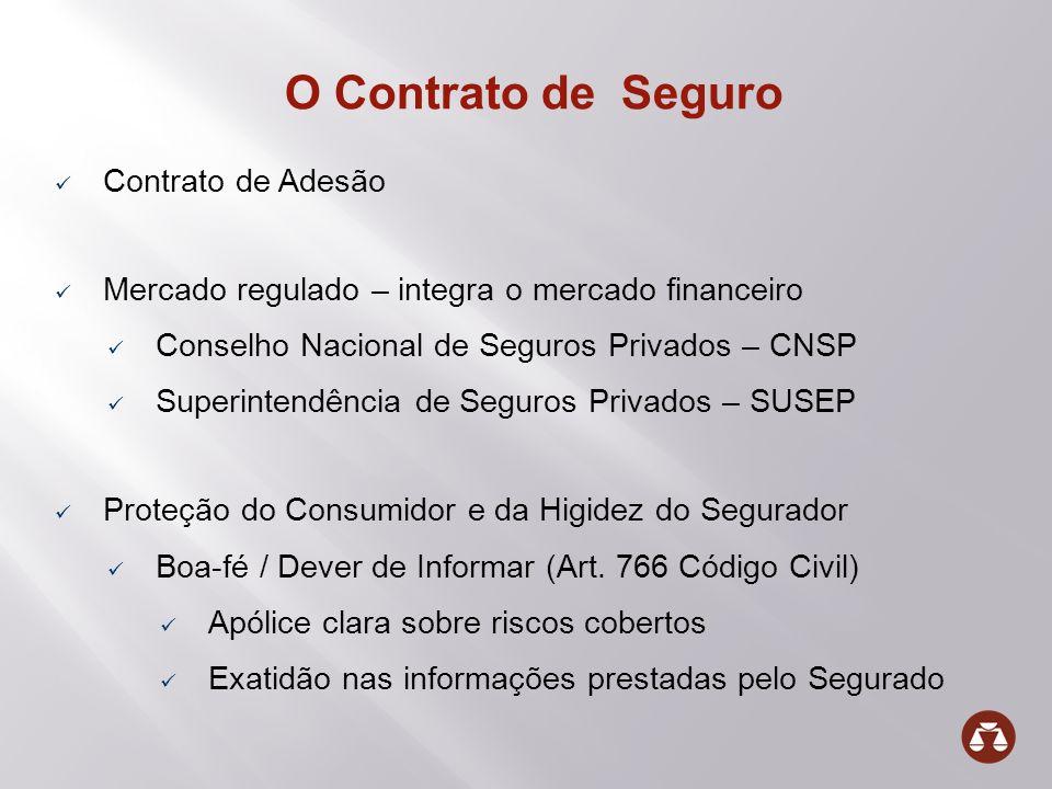 O Contrato de Seguro Contrato de Adesão Mercado regulado – integra o mercado financeiro Conselho Nacional de Seguros Privados – CNSP Superintendência