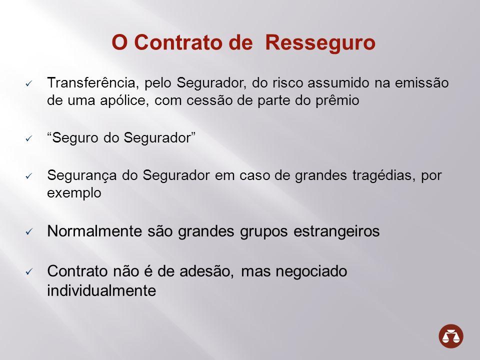 O Contrato de Resseguro Transferência, pelo Segurador, do risco assumido na emissão de uma apólice, com cessão de parte do prêmio Seguro do Segurador