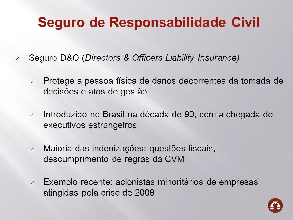 Seguro de Responsabilidade Civil Seguro D&O (Directors & Officers Liability Insurance) Protege a pessoa física de danos decorrentes da tomada de decis