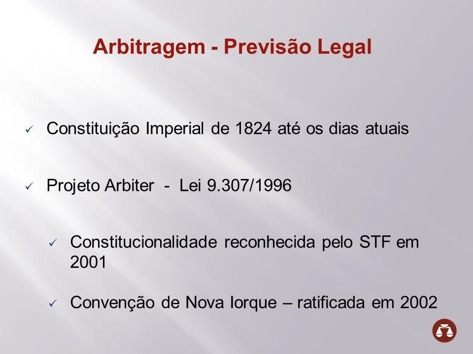 Arbitragem - Previsão Legal Constituição Imperial de 1824 até os dias atuais Projeto Arbiter - Lei 9.307/1996 Constitucionalidade reconhecida pelo STF
