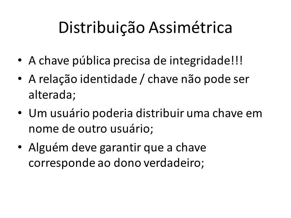 Distribuição Assimétrica A chave pública precisa de integridade!!.