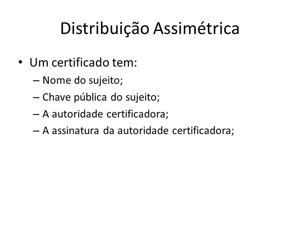 Distribuição Assimétrica Um certificado tem: – Nome do sujeito; – Chave pública do sujeito; – A autoridade certificadora; – A assinatura da autoridade certificadora;