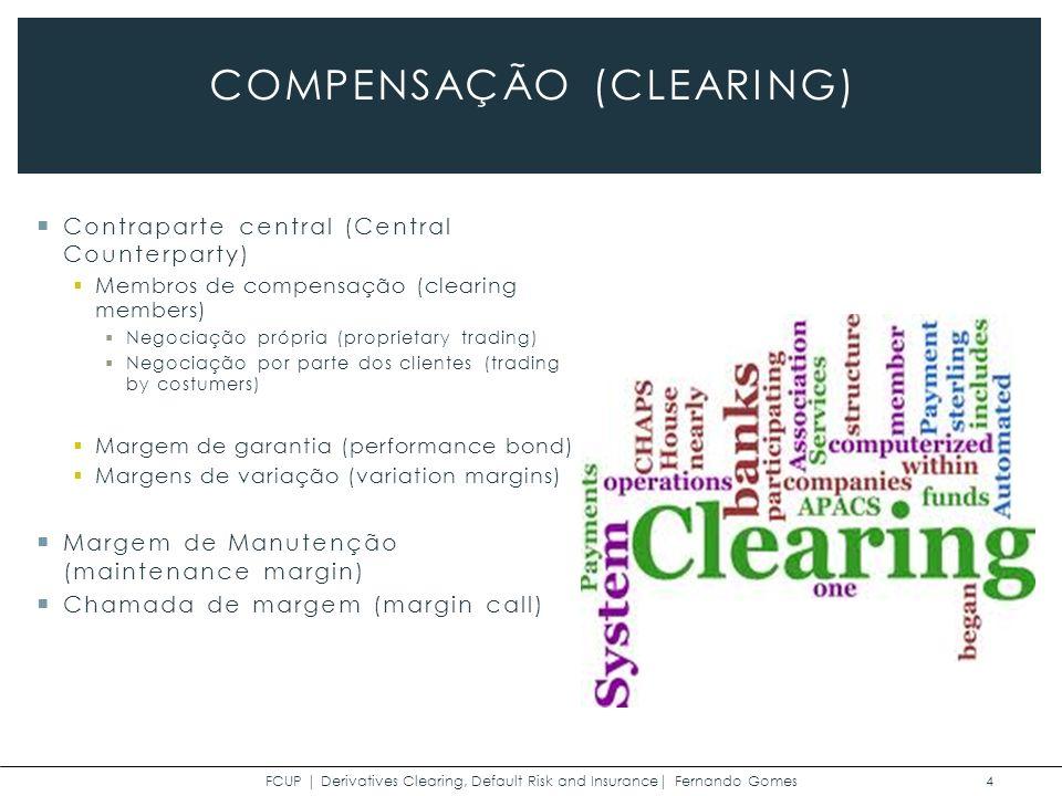 FCUP | Derivatives Clearing, Default Risk and Insurance| Fernando Gomes 15 ANÁLISE DO RISCO (CONT.) Análise conjunta dos dados da casa e do cliente (correlação entre as várias distribuições) 60 membros de compensação