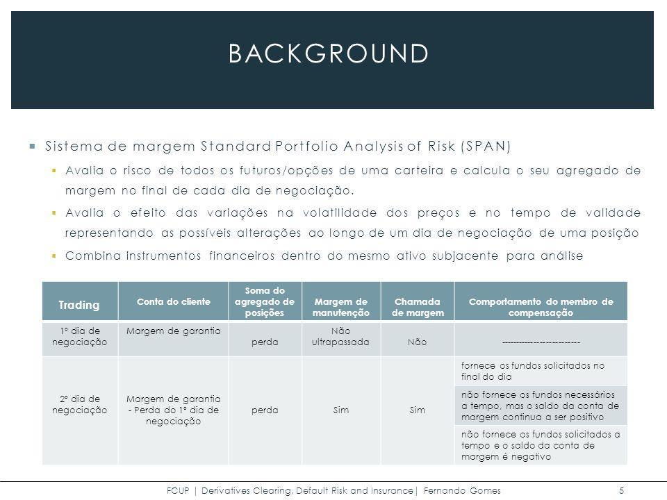 Sistema de margem Standard Portfolio Analysis of Risk (SPAN) Avalia o risco de todos os futuros/opções de uma carteira e calcula o seu agregado de margem no final de cada dia de negociação.
