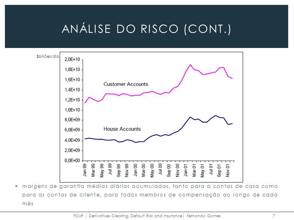 FCUP | Derivatives Clearing, Default Risk and Insurance| Fernando Gomes 7 ANÁLISE DO RISCO (CONT.) margens de garantia médias diárias acumuladas, tanto para a contas de casa como para as contas de cliente, para todos membros de compensação ao longo de cada mês $biliões/dia