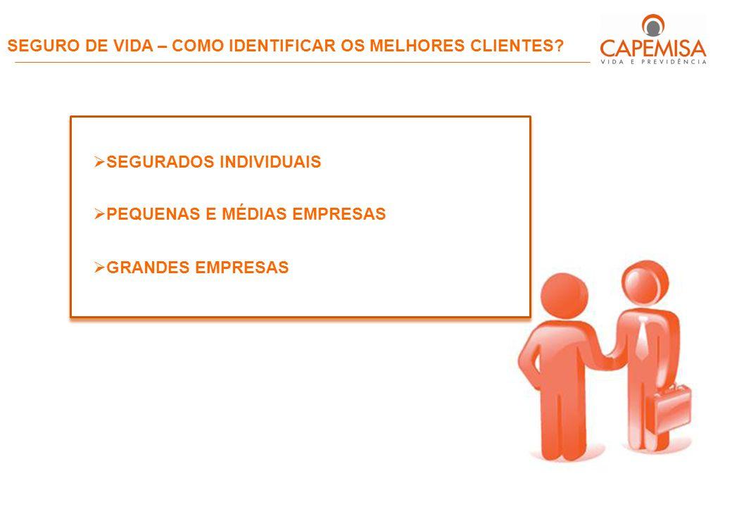 SEGURO DE VIDA – COMO IDENTIFICAR OS MELHORES CLIENTES.