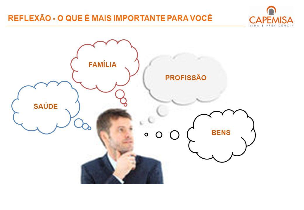 REFLEXÃO - O QUE É MAIS IMPORTANTE PARA VOCÊ PROFISSÃO SAÚDE FAMÍLIA BENS