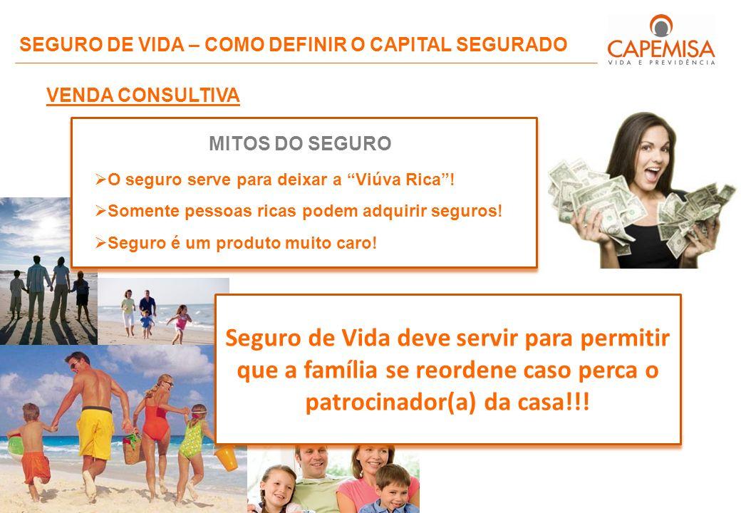 SEGURO DE VIDA – COMO DEFINIR O CAPITAL SEGURADO MITOS DO SEGURO VENDA CONSULTIVA O seguro serve para deixar a Viúva Rica.