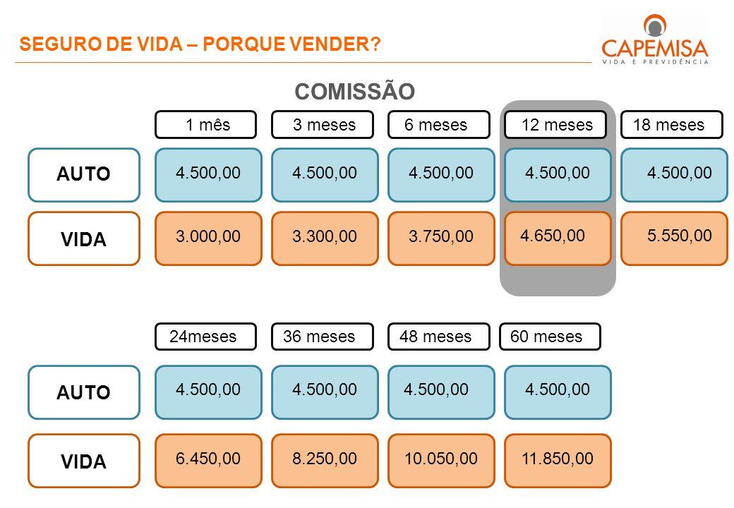 SEGURO DE VIDA – PORQUE VENDER.