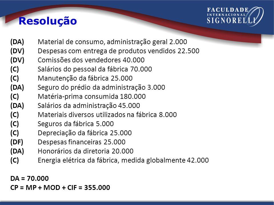 Resolução (DA) Material de consumo, administração geral 2.000 (DV) Despesas com entrega de produtos vendidos 22.500 (DV) Comissões dos vendedores 40.0