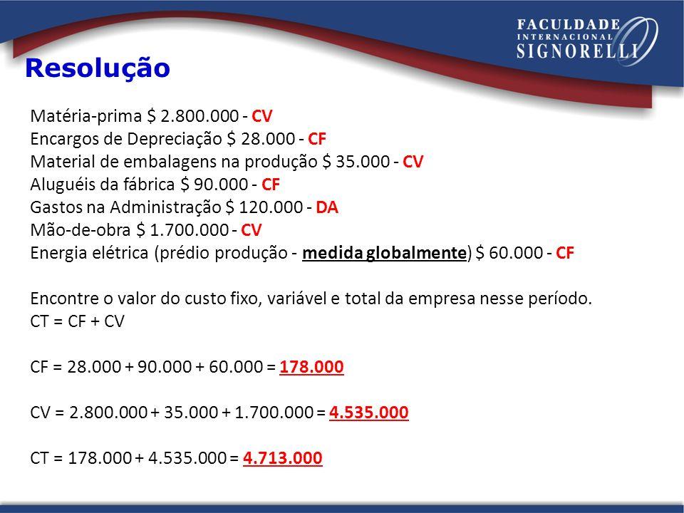 Matéria-prima $ 2.800.000 - CV Encargos de Depreciação $ 28.000 - CF Material de embalagens na produção $ 35.000 - CV Aluguéis da fábrica $ 90.000 - C