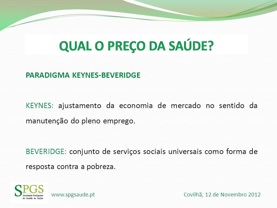 www.spgsaude.pt Covilhã, 12 de Novembro 2012 PARADIGMA KEYNES-BEVERIDGE KEYNES: ajustamento da economia de mercado no sentido da manutenção do pleno e