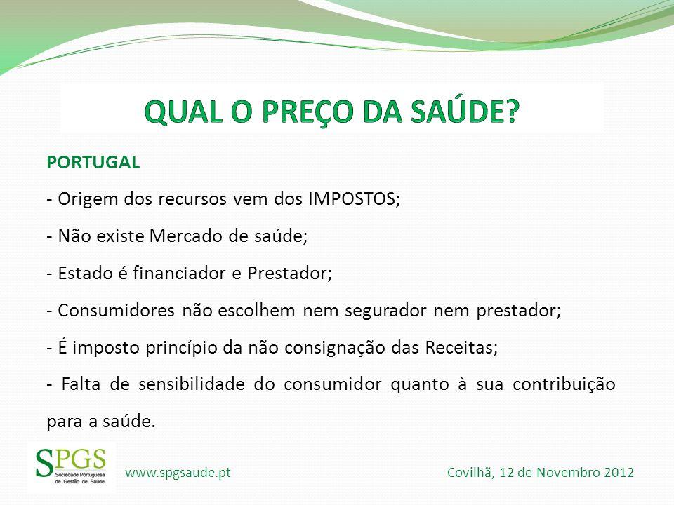 www.spgsaude.pt Covilhã, 12 de Novembro 2012 PORTUGAL - Origem dos recursos vem dos IMPOSTOS; - Não existe Mercado de saúde; - Estado é financiador e