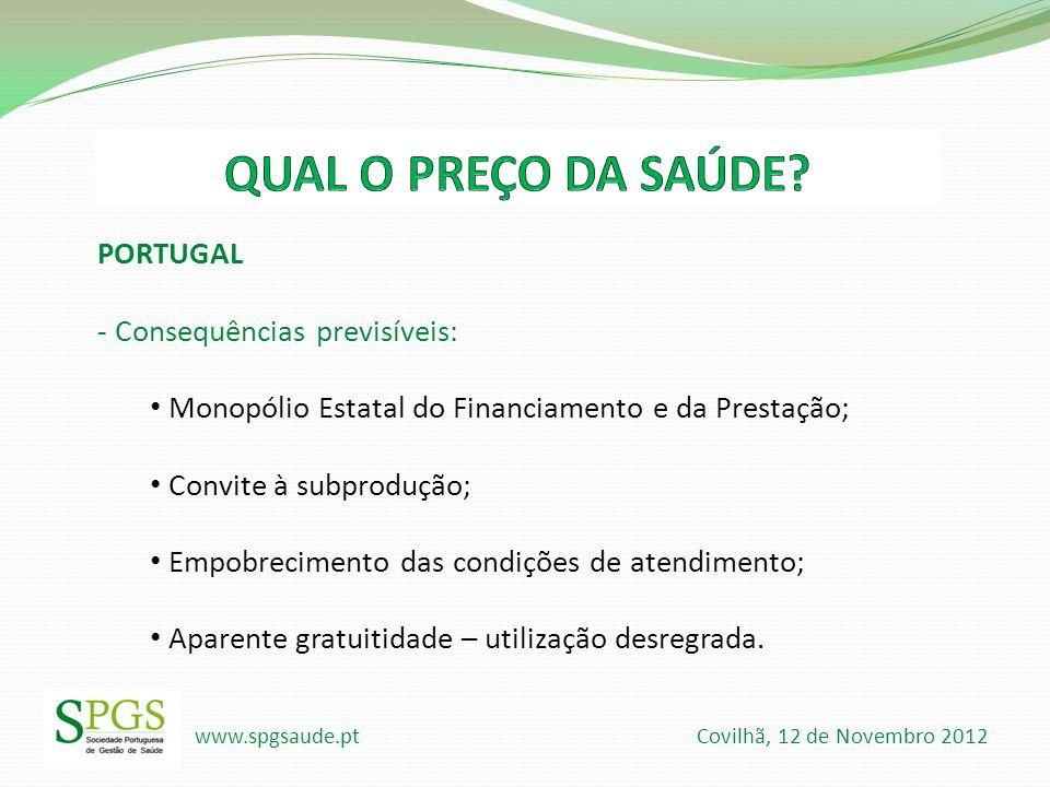 www.spgsaude.pt Covilhã, 12 de Novembro 2012 PORTUGAL - Consequências previsíveis: Monopólio Estatal do Financiamento e da Prestação; Convite à subpro